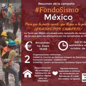 Informe de la Campaña #FONDOSISMO